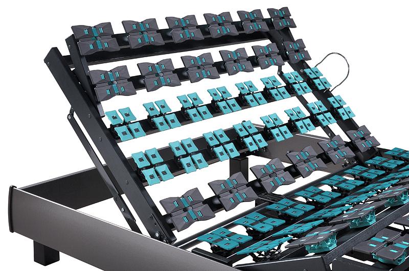 sommier relaxation technilat monoplot sur rennes. Black Bedroom Furniture Sets. Home Design Ideas